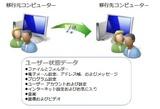 Microsoft_userdata000017.jpg